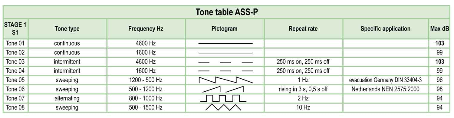tone table ASS-P